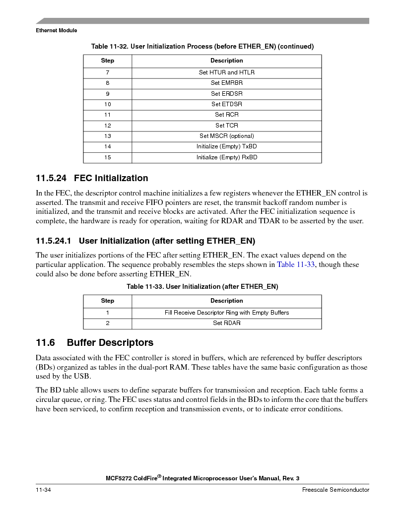 MCF5272VF66R2 ,Freescale Semiconductor厂商,IC MCU 32BIT 66MHZ 196-MAPBGA, MCF5272VF66R2 datasheet预览  第252页