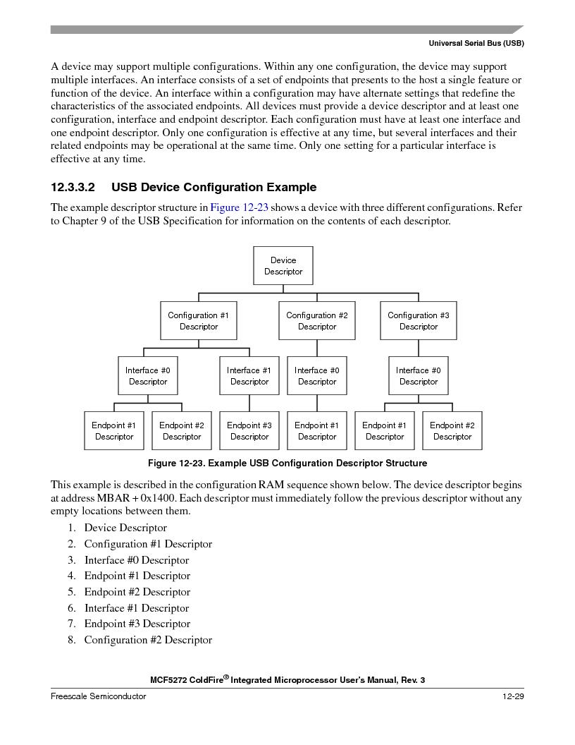 MCF5272VF66R2 ,Freescale Semiconductor厂商,IC MCU 32BIT 66MHZ 196-MAPBGA, MCF5272VF66R2 datasheet预览  第287页
