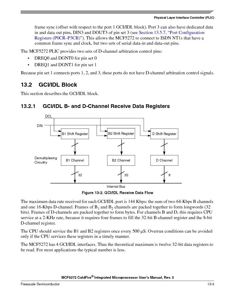 MCF5272VF66R2 ,Freescale Semiconductor厂商,IC MCU 32BIT 66MHZ 196-MAPBGA, MCF5272VF66R2 datasheet预览  第299页
