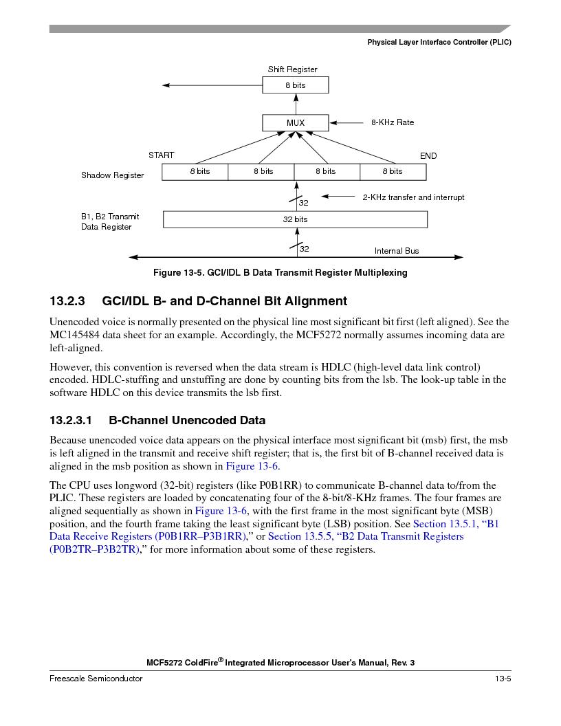 MCF5272VF66R2 ,Freescale Semiconductor厂商,IC MCU 32BIT 66MHZ 196-MAPBGA, MCF5272VF66R2 datasheet预览  第301页