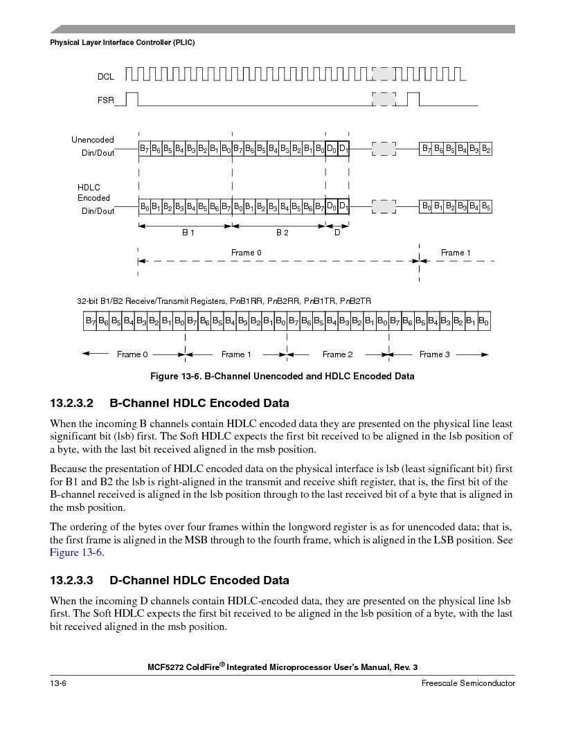 MCF5272VF66R2 ,Freescale Semiconductor厂商,IC MCU 32BIT 66MHZ 196-MAPBGA, MCF5272VF66R2 datasheet预览  第302页