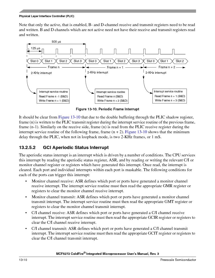 MCF5272VF66R2 ,Freescale Semiconductor厂商,IC MCU 32BIT 66MHZ 196-MAPBGA, MCF5272VF66R2 datasheet预览  第306页