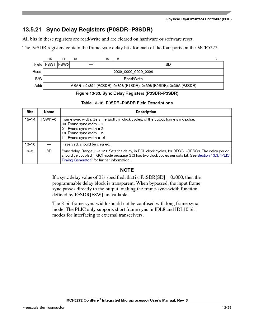 MCF5272VF66R2 ,Freescale Semiconductor厂商,IC MCU 32BIT 66MHZ 196-MAPBGA, MCF5272VF66R2 datasheet预览  第329页