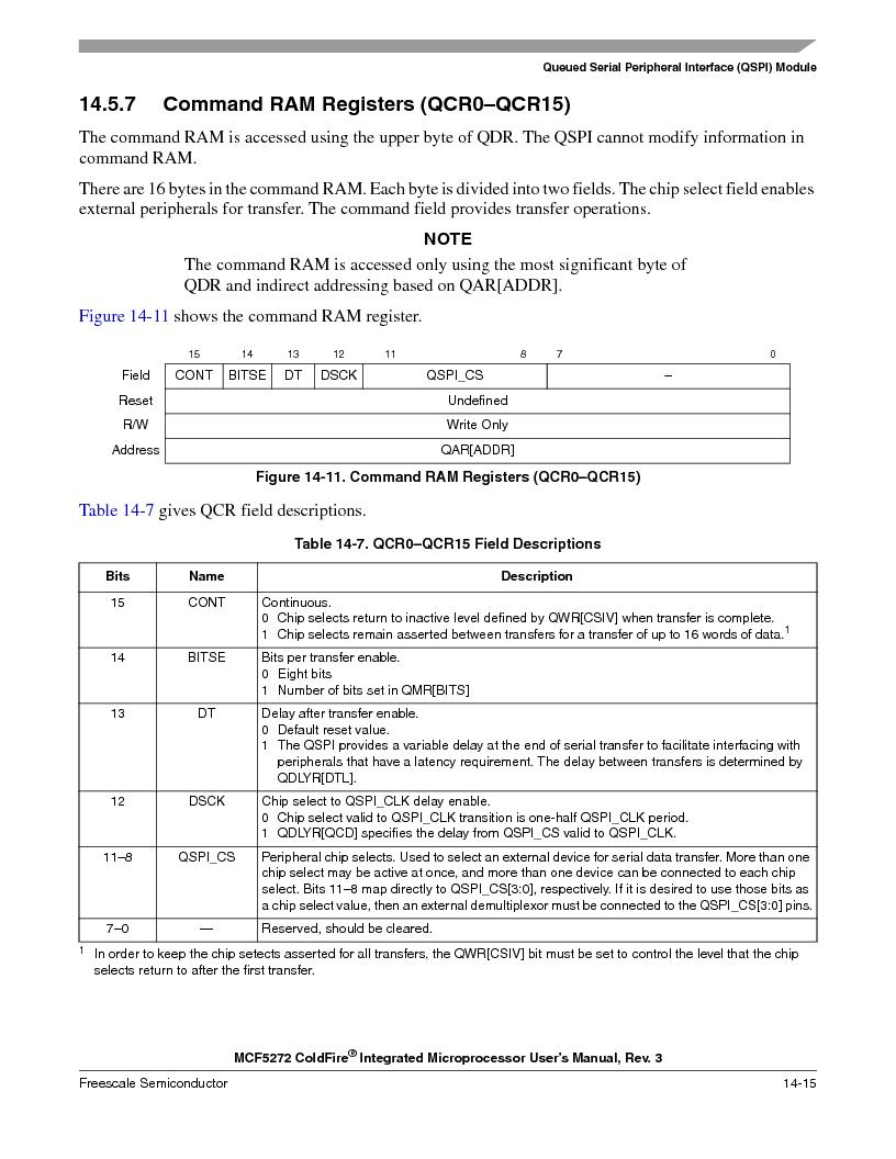 MCF5272VF66R2 ,Freescale Semiconductor厂商,IC MCU 32BIT 66MHZ 196-MAPBGA, MCF5272VF66R2 datasheet预览  第353页