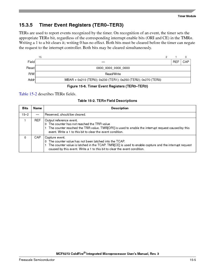MCF5272VF66R2 ,Freescale Semiconductor厂商,IC MCU 32BIT 66MHZ 196-MAPBGA, MCF5272VF66R2 datasheet预览  第359页