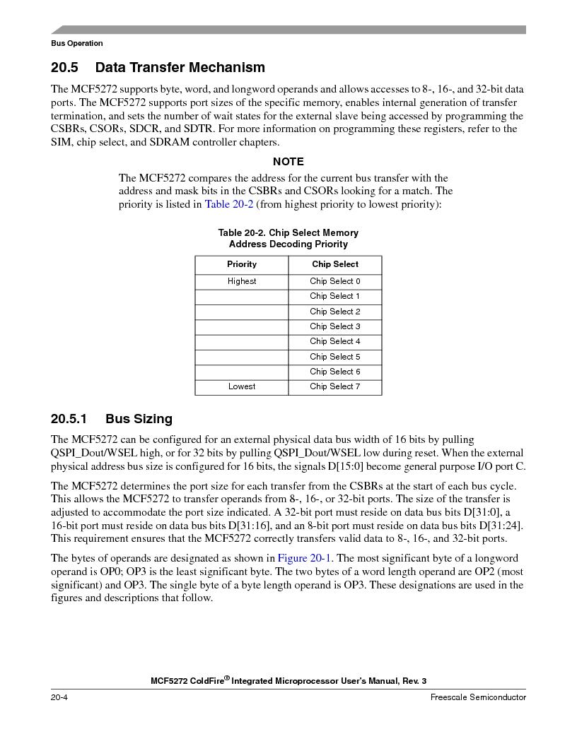 MCF5272VF66R2 ,Freescale Semiconductor厂商,IC MCU 32BIT 66MHZ 196-MAPBGA, MCF5272VF66R2 datasheet预览  第452页