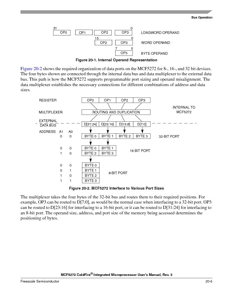 MCF5272VF66R2 ,Freescale Semiconductor厂商,IC MCU 32BIT 66MHZ 196-MAPBGA, MCF5272VF66R2 datasheet预览  第453页