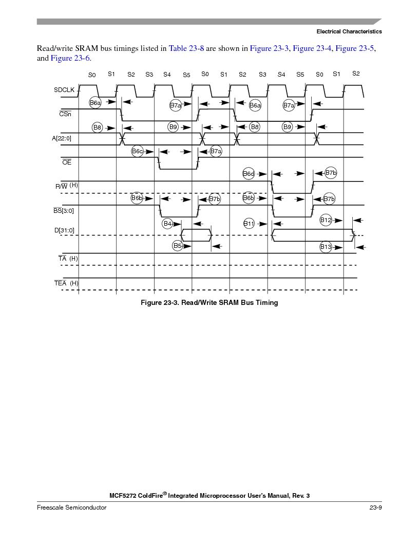 MCF5272VF66R2 ,Freescale Semiconductor厂商,IC MCU 32BIT 66MHZ 196-MAPBGA, MCF5272VF66R2 datasheet预览  第493页