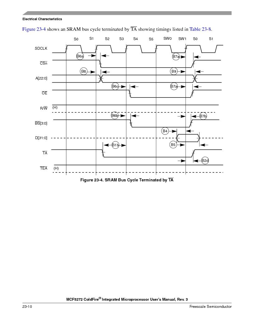 MCF5272VF66R2 ,Freescale Semiconductor厂商,IC MCU 32BIT 66MHZ 196-MAPBGA, MCF5272VF66R2 datasheet预览  第494页