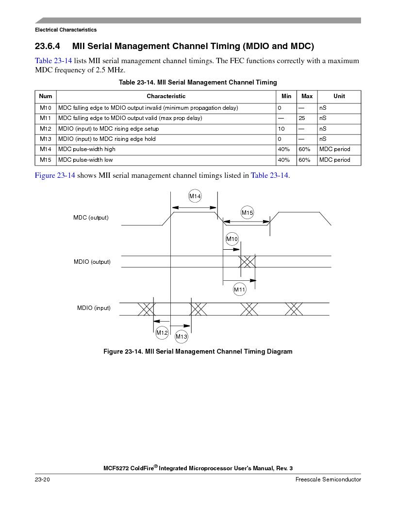 MCF5272VF66R2 ,Freescale Semiconductor厂商,IC MCU 32BIT 66MHZ 196-MAPBGA, MCF5272VF66R2 datasheet预览  第504页