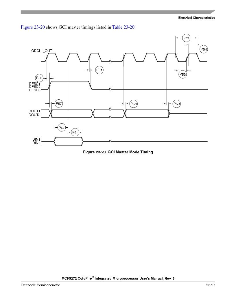 MCF5272VF66R2 ,Freescale Semiconductor厂商,IC MCU 32BIT 66MHZ 196-MAPBGA, MCF5272VF66R2 datasheet预览  第511页