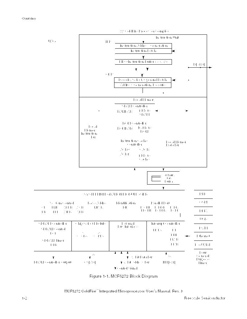 MCF5272VF66R2 ,Freescale Semiconductor厂商,IC MCU 32BIT 66MHZ 196-MAPBGA, MCF5272VF66R2 datasheet预览  第62页