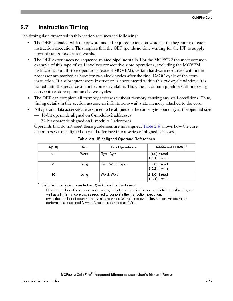 MCF5272VF66R2 ,Freescale Semiconductor厂商,IC MCU 32BIT 66MHZ 196-MAPBGA, MCF5272VF66R2 datasheet预览  第87页