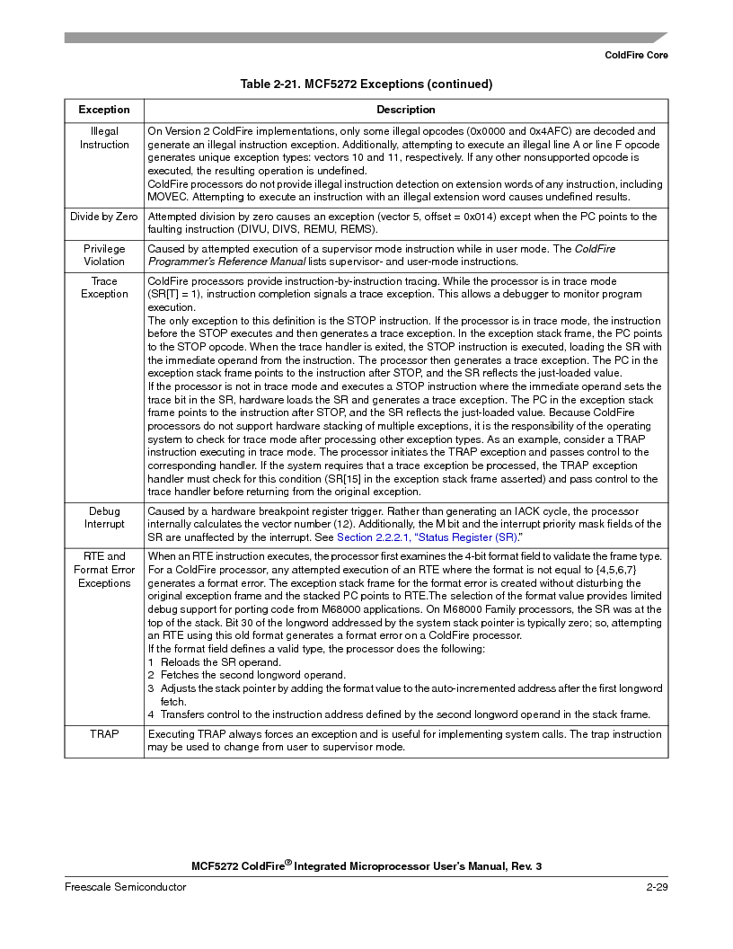 MCF5272VF66R2 ,Freescale Semiconductor厂商,IC MCU 32BIT 66MHZ 196-MAPBGA, MCF5272VF66R2 datasheet预览  第97页