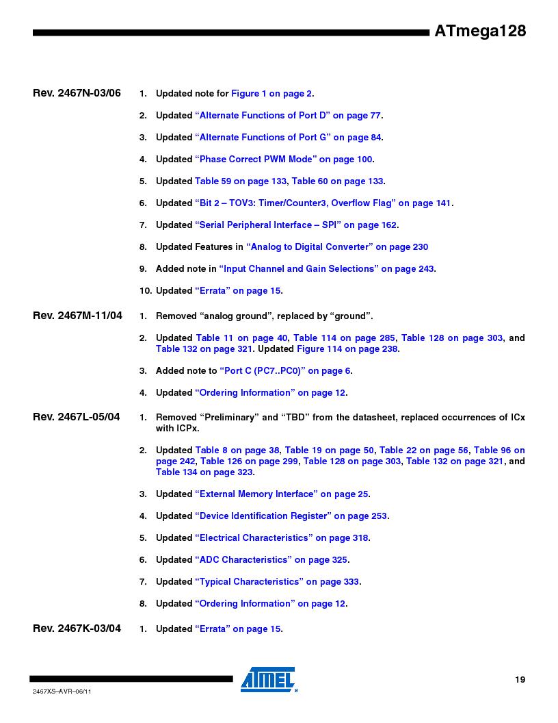 ATMEGA128-16AJ ,Atmel厂商,IC MCU AVR 128K 16MHZ 5V 64-TQFP, ATMEGA128-16AJ datasheet预览  第19页