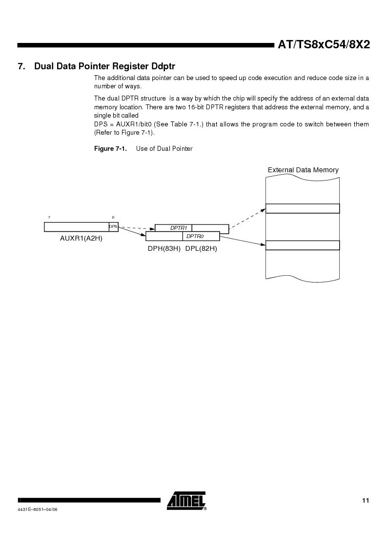 TS87C58X2-VIC ,Atmel厂商,IC MCU 8BIT 32K OTP 40MHZ 44PQFP, TS87C58X2-VIC datasheet预览  第11页