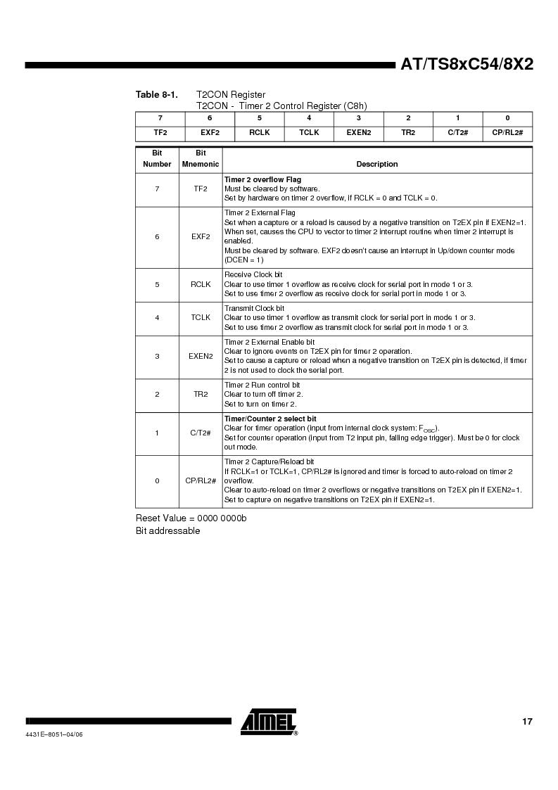 TS87C58X2-VIC ,Atmel厂商,IC MCU 8BIT 32K OTP 40MHZ 44PQFP, TS87C58X2-VIC datasheet预览  第17页