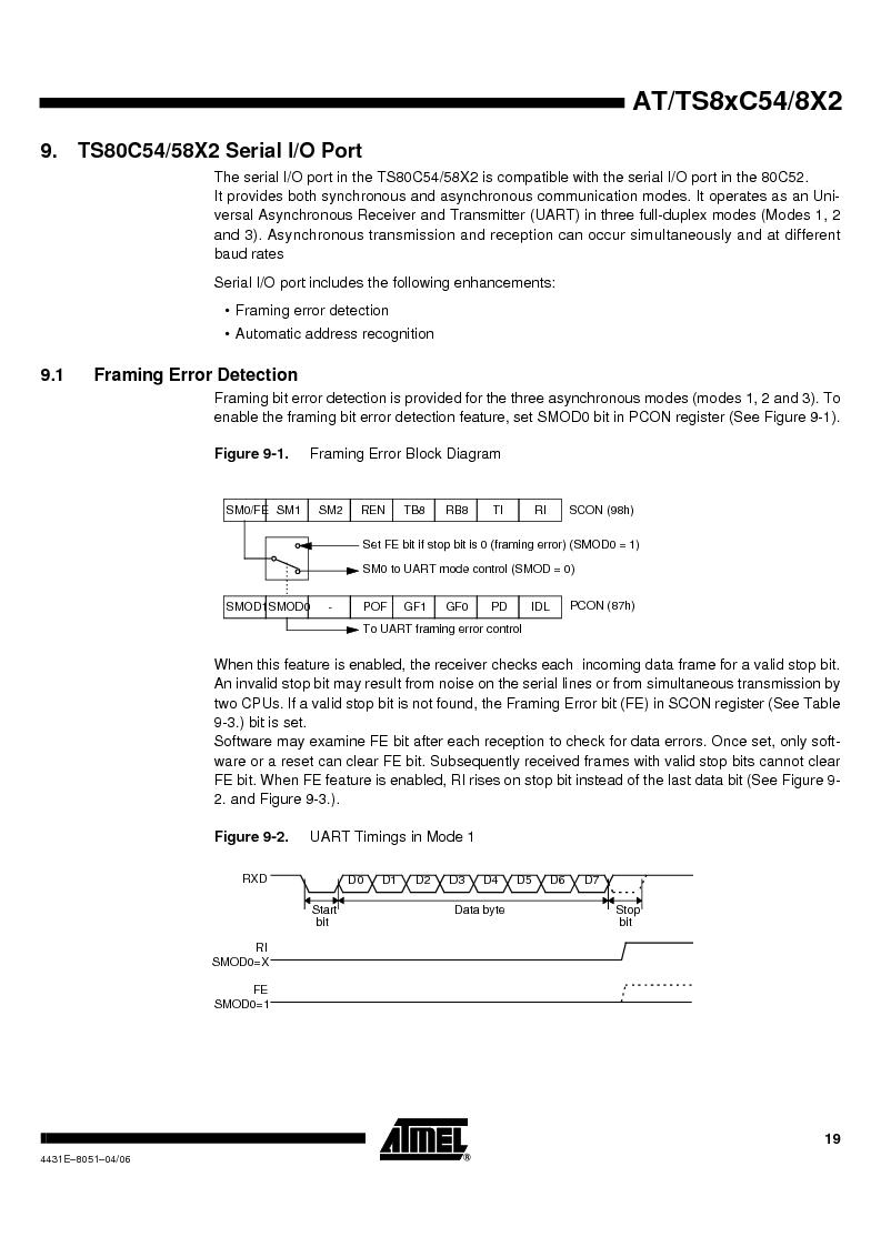 TS87C58X2-VIC ,Atmel厂商,IC MCU 8BIT 32K OTP 40MHZ 44PQFP, TS87C58X2-VIC datasheet预览  第19页