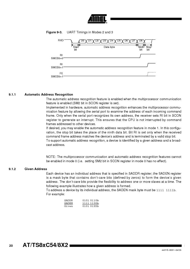 TS87C58X2-VIC ,Atmel厂商,IC MCU 8BIT 32K OTP 40MHZ 44PQFP, TS87C58X2-VIC datasheet预览  第20页