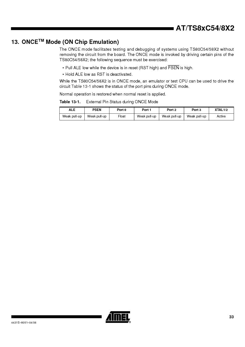 TS87C58X2-VIC ,Atmel厂商,IC MCU 8BIT 32K OTP 40MHZ 44PQFP, TS87C58X2-VIC datasheet预览  第33页