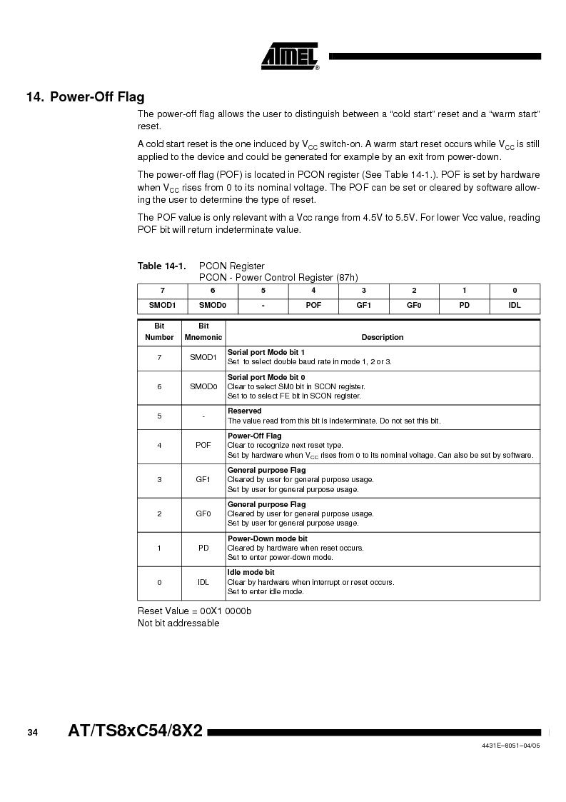 TS87C58X2-VIC ,Atmel厂商,IC MCU 8BIT 32K OTP 40MHZ 44PQFP, TS87C58X2-VIC datasheet预览  第34页