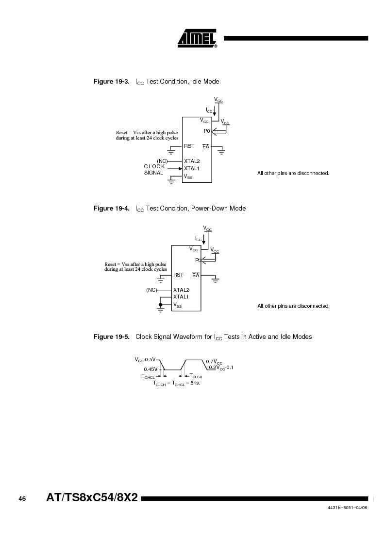 TS87C58X2-VIC ,Atmel厂商,IC MCU 8BIT 32K OTP 40MHZ 44PQFP, TS87C58X2-VIC datasheet预览  第46页