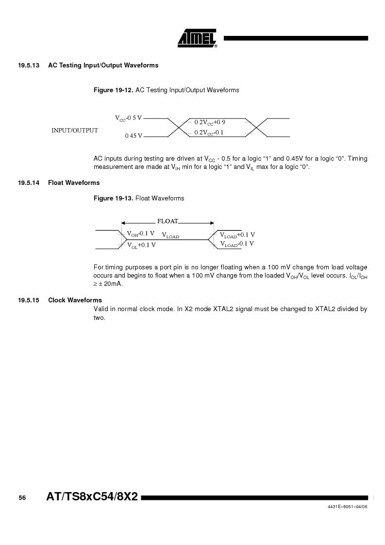 TS87C58X2-VIC ,Atmel厂商,IC MCU 8BIT 32K OTP 40MHZ 44PQFP, TS87C58X2-VIC datasheet预览  第56页