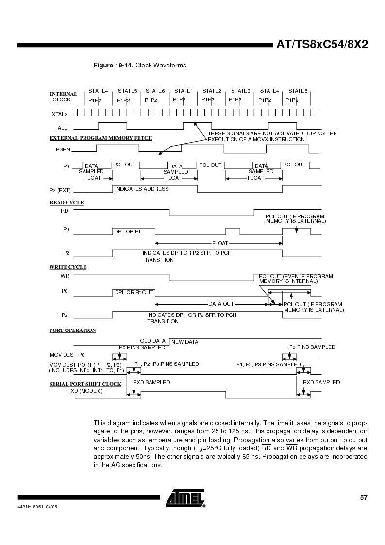 TS87C58X2-VIC ,Atmel厂商,IC MCU 8BIT 32K OTP 40MHZ 44PQFP, TS87C58X2-VIC datasheet预览  第57页