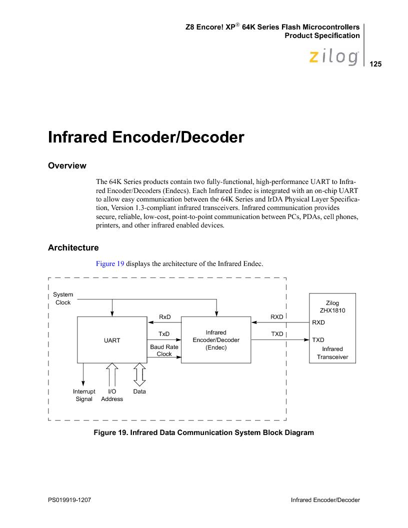Z8F4823FT020EC ,Zilog厂商,IC ENCORE MCU FLASH 48K 80QFP, Z8F4823FT020EC datasheet预览  第139页