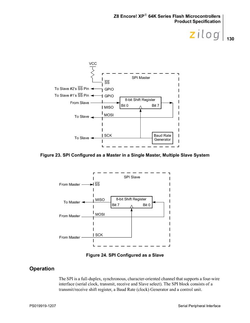 Z8F4823FT020EC ,Zilog厂商,IC ENCORE MCU FLASH 48K 80QFP, Z8F4823FT020EC datasheet预览  第144页