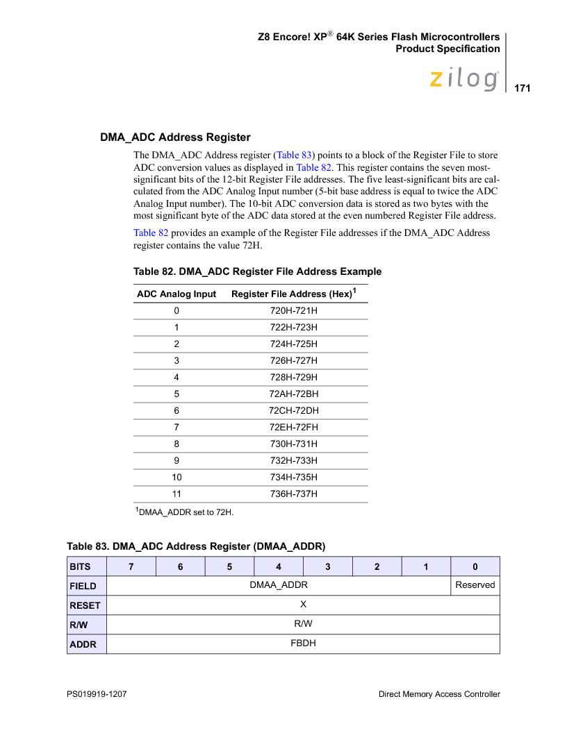 Z8F4823FT020EC ,Zilog厂商,IC ENCORE MCU FLASH 48K 80QFP, Z8F4823FT020EC datasheet预览  第185页