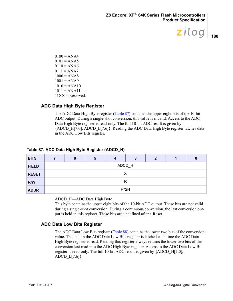 Z8F4823FT020EC ,Zilog厂商,IC ENCORE MCU FLASH 48K 80QFP, Z8F4823FT020EC datasheet预览  第194页