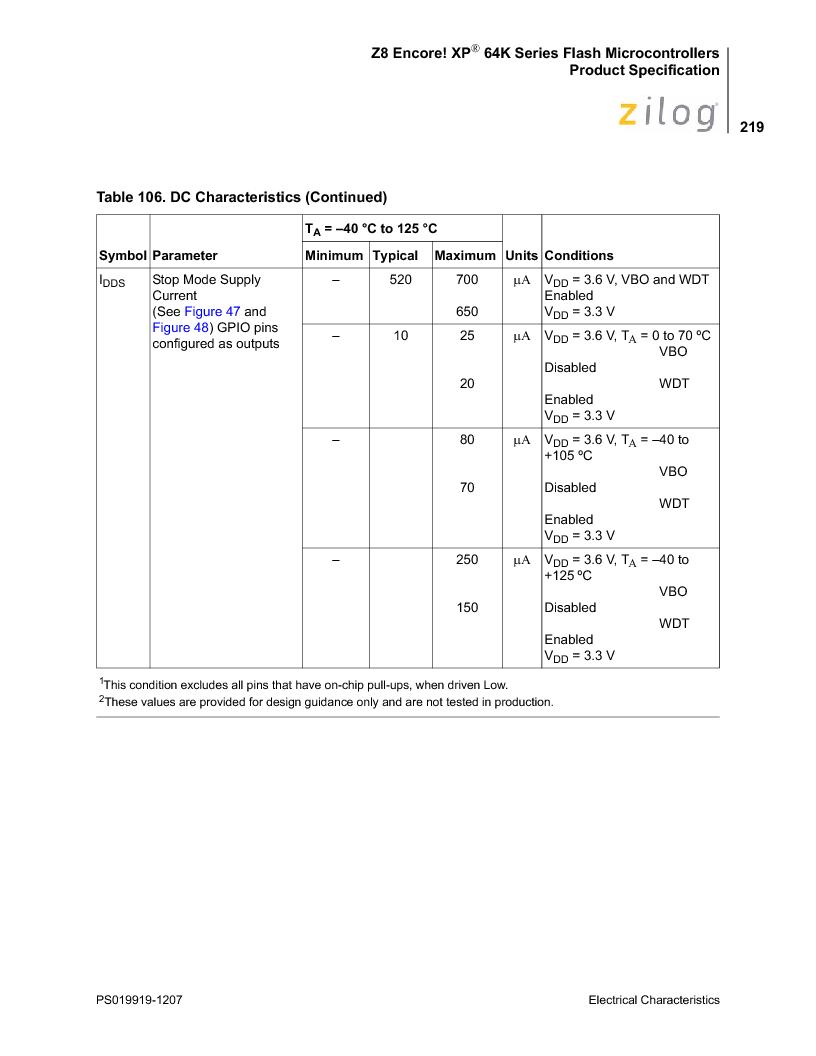 Z8F4823FT020EC ,Zilog厂商,IC ENCORE MCU FLASH 48K 80QFP, Z8F4823FT020EC datasheet预览  第233页