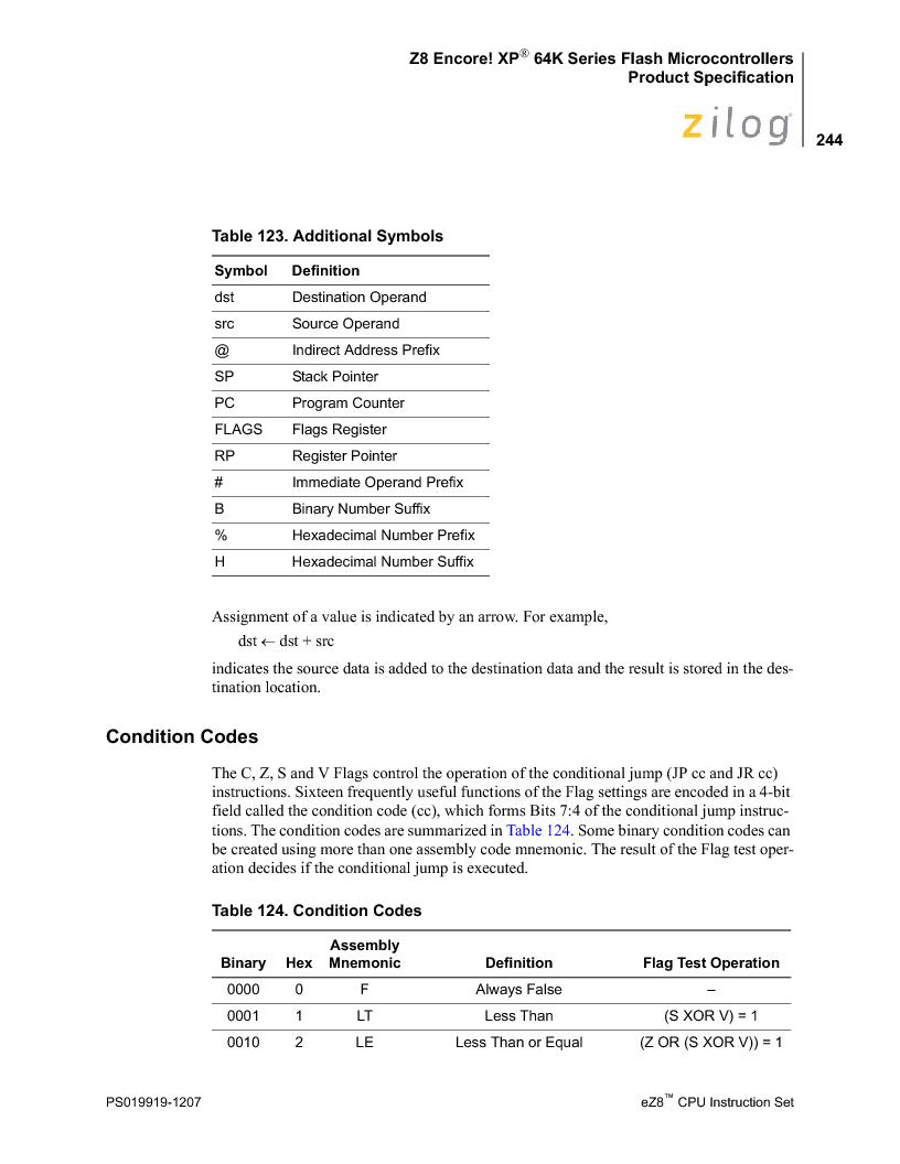 Z8F4823FT020EC ,Zilog厂商,IC ENCORE MCU FLASH 48K 80QFP, Z8F4823FT020EC datasheet预览  第258页