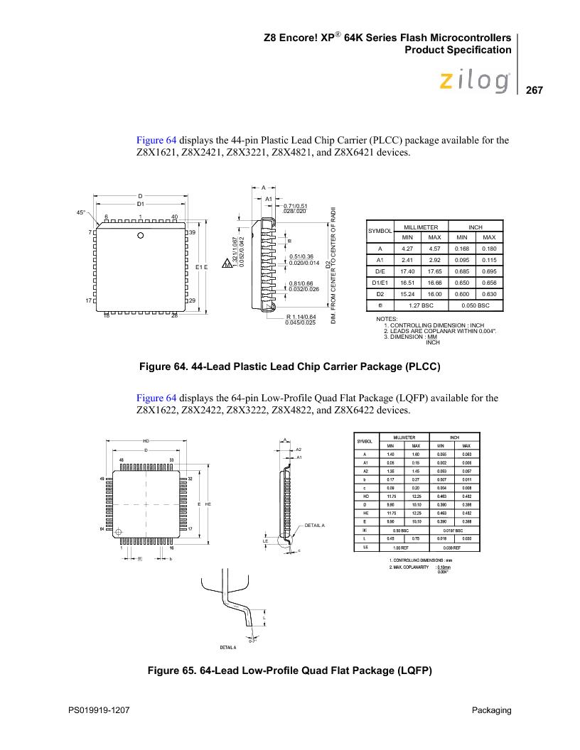 Z8F4823FT020EC ,Zilog厂商,IC ENCORE MCU FLASH 48K 80QFP, Z8F4823FT020EC datasheet预览  第281页
