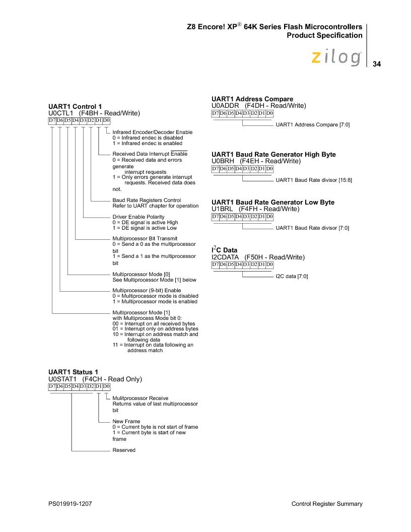 Z8F4823FT020EC ,Zilog厂商,IC ENCORE MCU FLASH 48K 80QFP, Z8F4823FT020EC datasheet预览  第48页