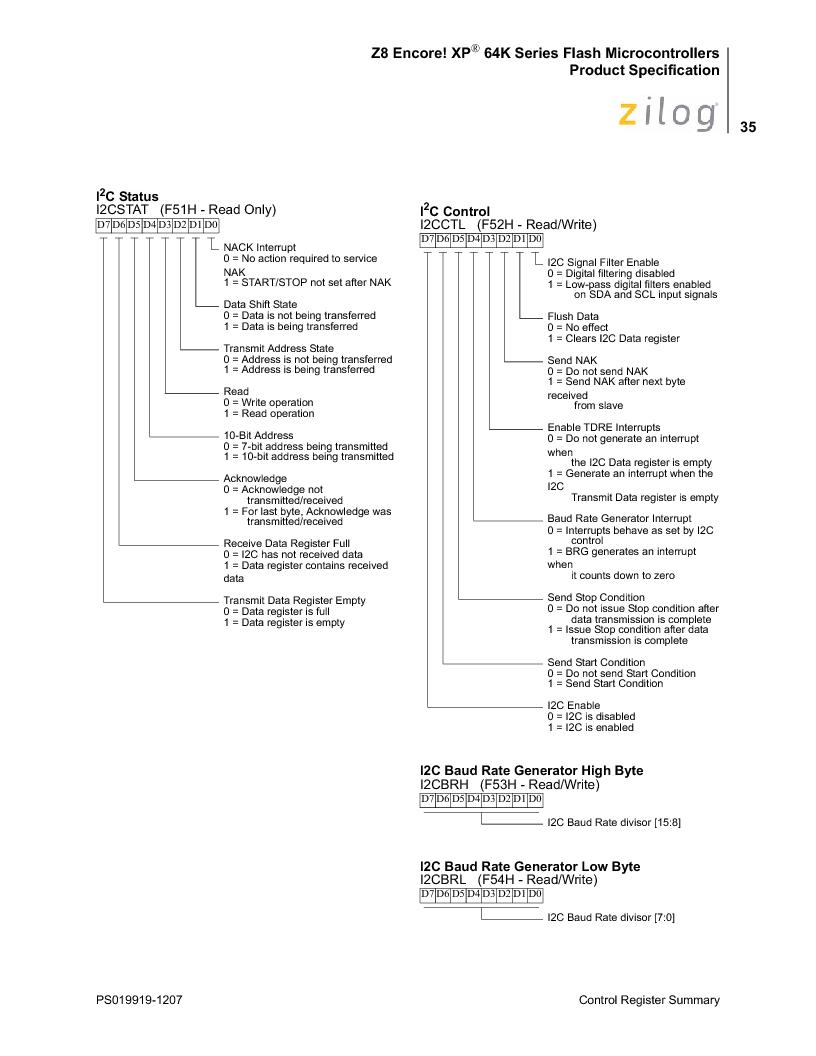 Z8F4823FT020EC ,Zilog厂商,IC ENCORE MCU FLASH 48K 80QFP, Z8F4823FT020EC datasheet预览  第49页