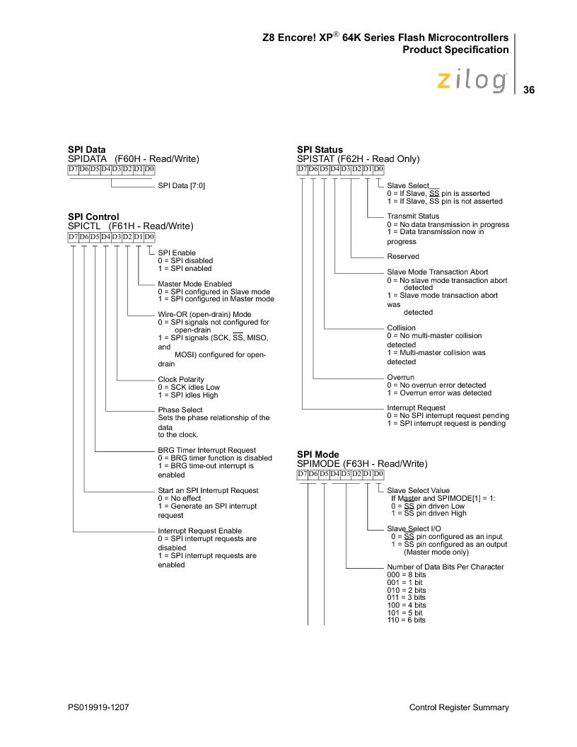 Z8F4823FT020EC ,Zilog厂商,IC ENCORE MCU FLASH 48K 80QFP, Z8F4823FT020EC datasheet预览  第50页