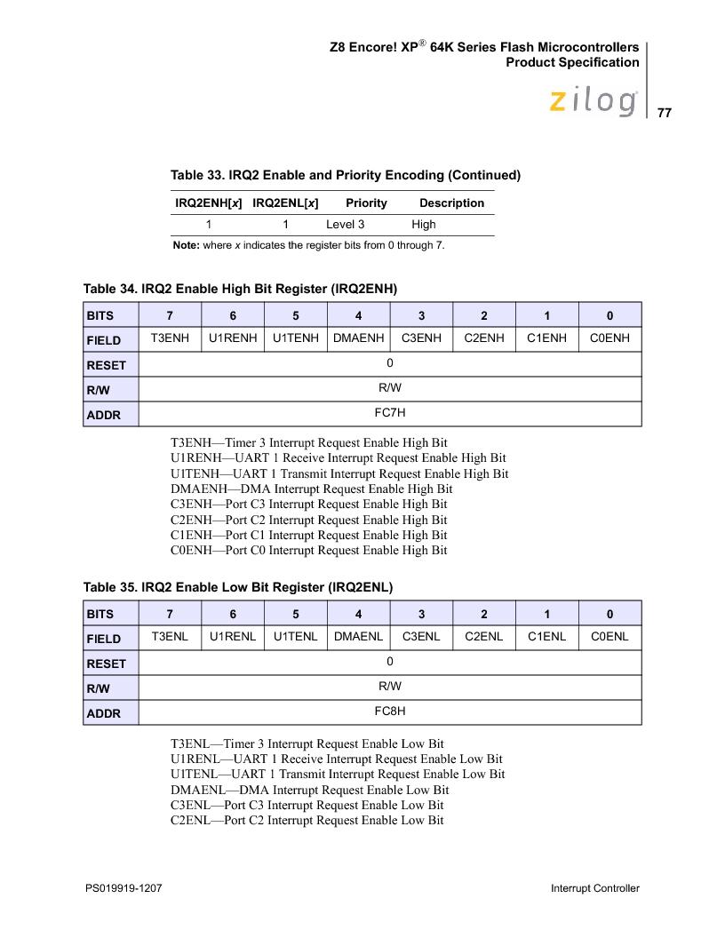 Z8F4823FT020EC ,Zilog厂商,IC ENCORE MCU FLASH 48K 80QFP, Z8F4823FT020EC datasheet预览  第91页
