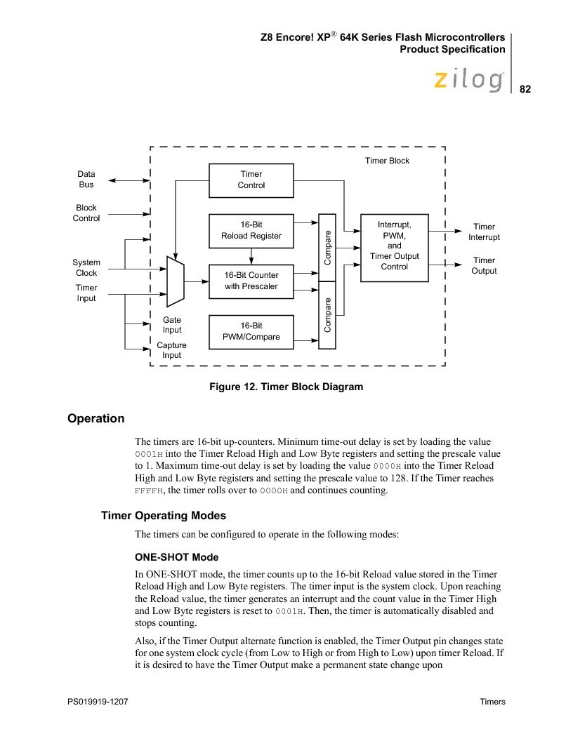 Z8F4823FT020EC ,Zilog厂商,IC ENCORE MCU FLASH 48K 80QFP, Z8F4823FT020EC datasheet预览  第96页