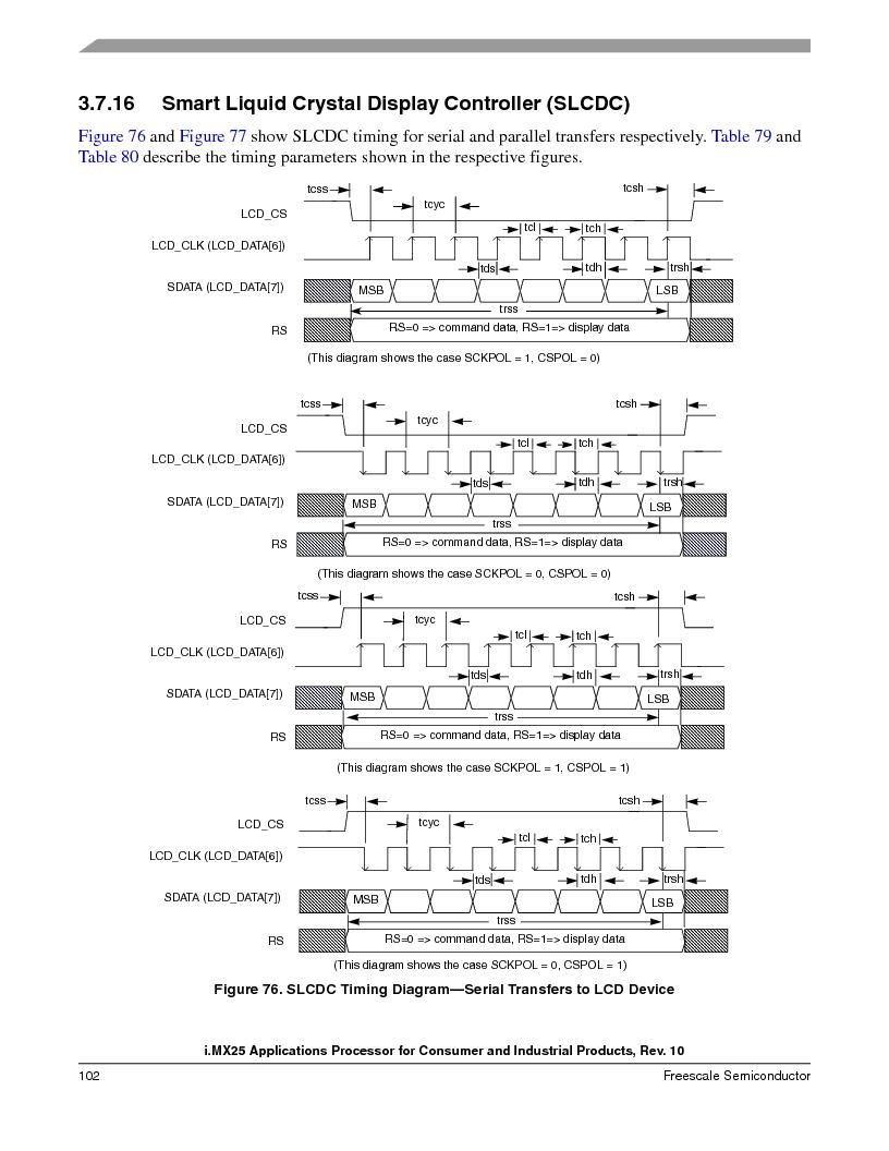 MCIMX253CVM4 ,Freescale Semiconductor厂商,IC MPU I.MX25 IND 400MAPBGA, MCIMX253CVM4 datasheet预览  第102页