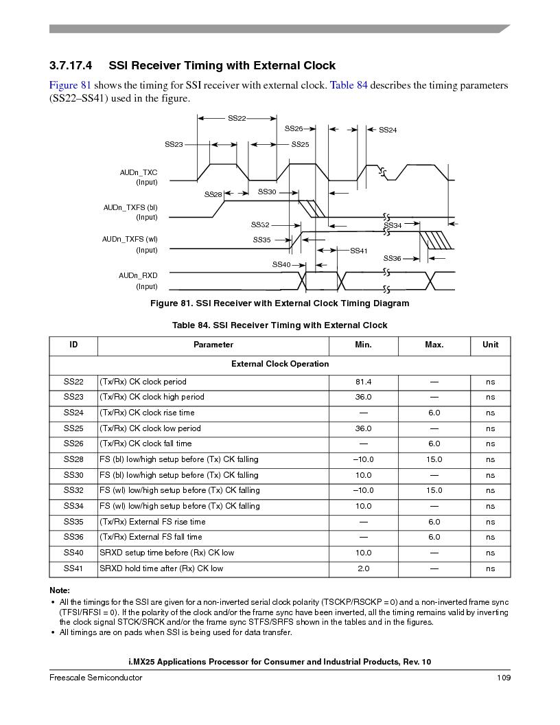 MCIMX253CVM4 ,Freescale Semiconductor厂商,IC MPU I.MX25 IND 400MAPBGA, MCIMX253CVM4 datasheet预览  第109页