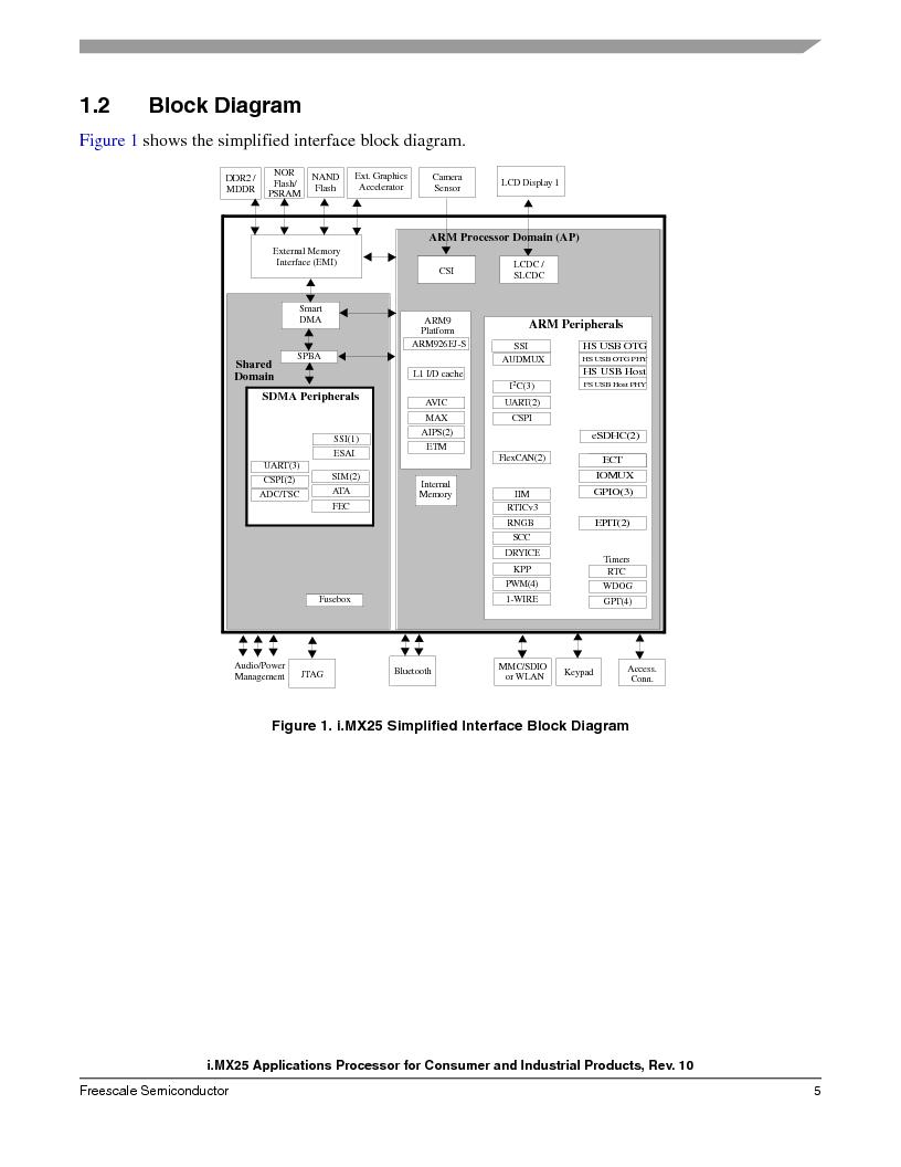 MCIMX253CVM4 ,Freescale Semiconductor厂商,IC MPU I.MX25 IND 400MAPBGA, MCIMX253CVM4 datasheet预览  第5页