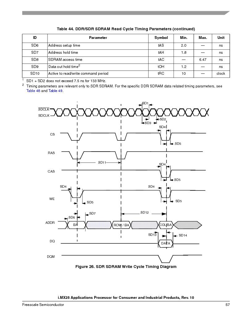 MCIMX253CVM4 ,Freescale Semiconductor厂商,IC MPU I.MX25 IND 400MAPBGA, MCIMX253CVM4 datasheet预览  第57页