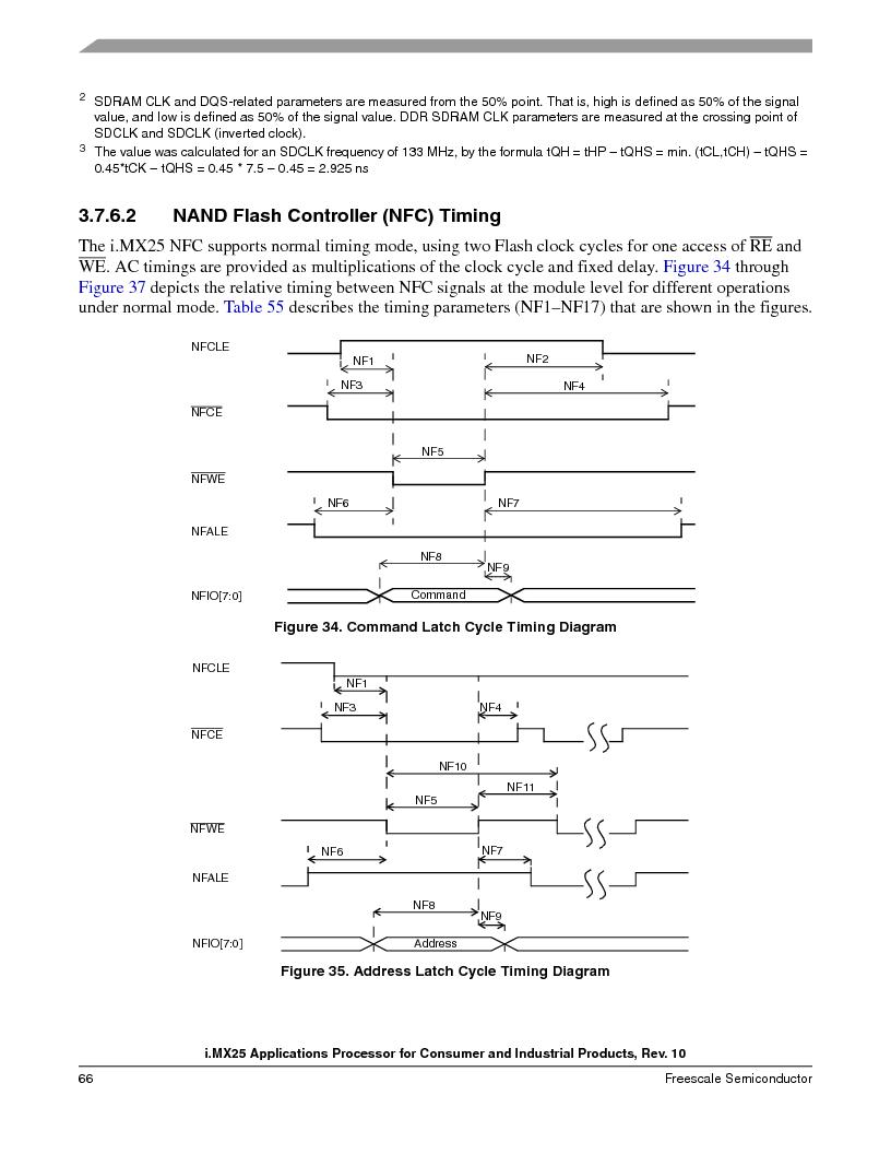 MCIMX253CVM4 ,Freescale Semiconductor厂商,IC MPU I.MX25 IND 400MAPBGA, MCIMX253CVM4 datasheet预览  第66页
