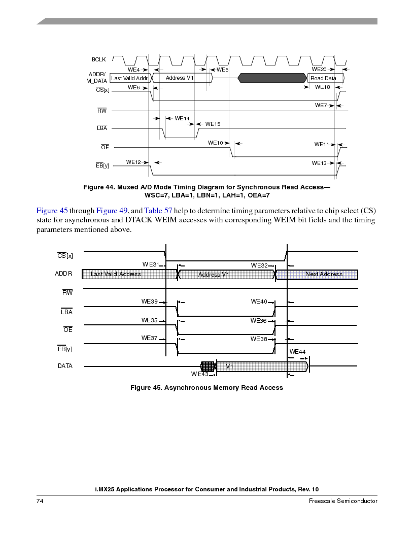 MCIMX253CVM4 ,Freescale Semiconductor厂商,IC MPU I.MX25 IND 400MAPBGA, MCIMX253CVM4 datasheet预览  第74页