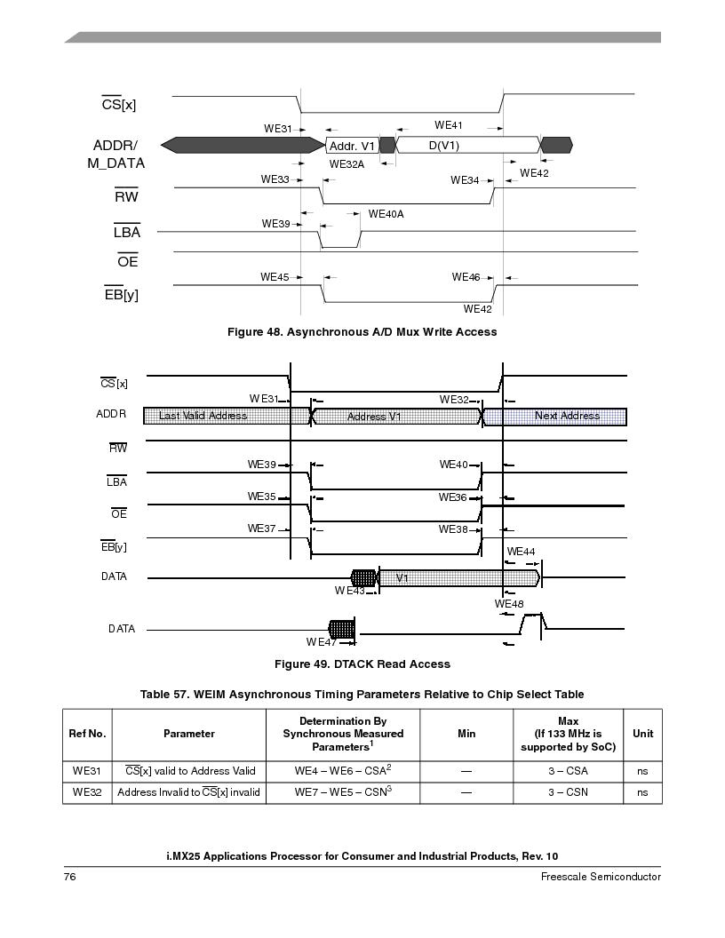 MCIMX253CVM4 ,Freescale Semiconductor厂商,IC MPU I.MX25 IND 400MAPBGA, MCIMX253CVM4 datasheet预览  第76页