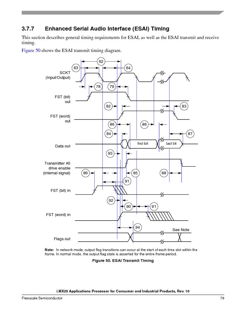 MCIMX253CVM4 ,Freescale Semiconductor厂商,IC MPU I.MX25 IND 400MAPBGA, MCIMX253CVM4 datasheet预览  第79页