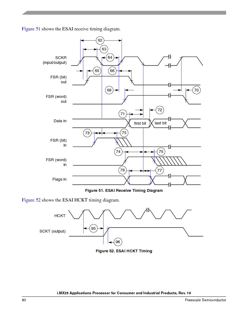 MCIMX253CVM4 ,Freescale Semiconductor厂商,IC MPU I.MX25 IND 400MAPBGA, MCIMX253CVM4 datasheet预览  第80页