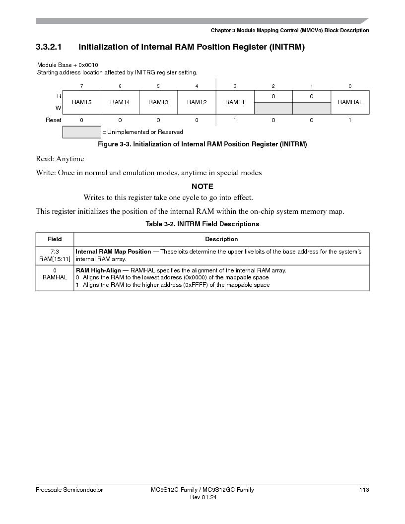 MC9S12GC96VFUE ,Freescale Semiconductor厂商,IC MCU 96K FLASH 25MHZ 80-QFP, MC9S12GC96VFUE datasheet预览  第113页